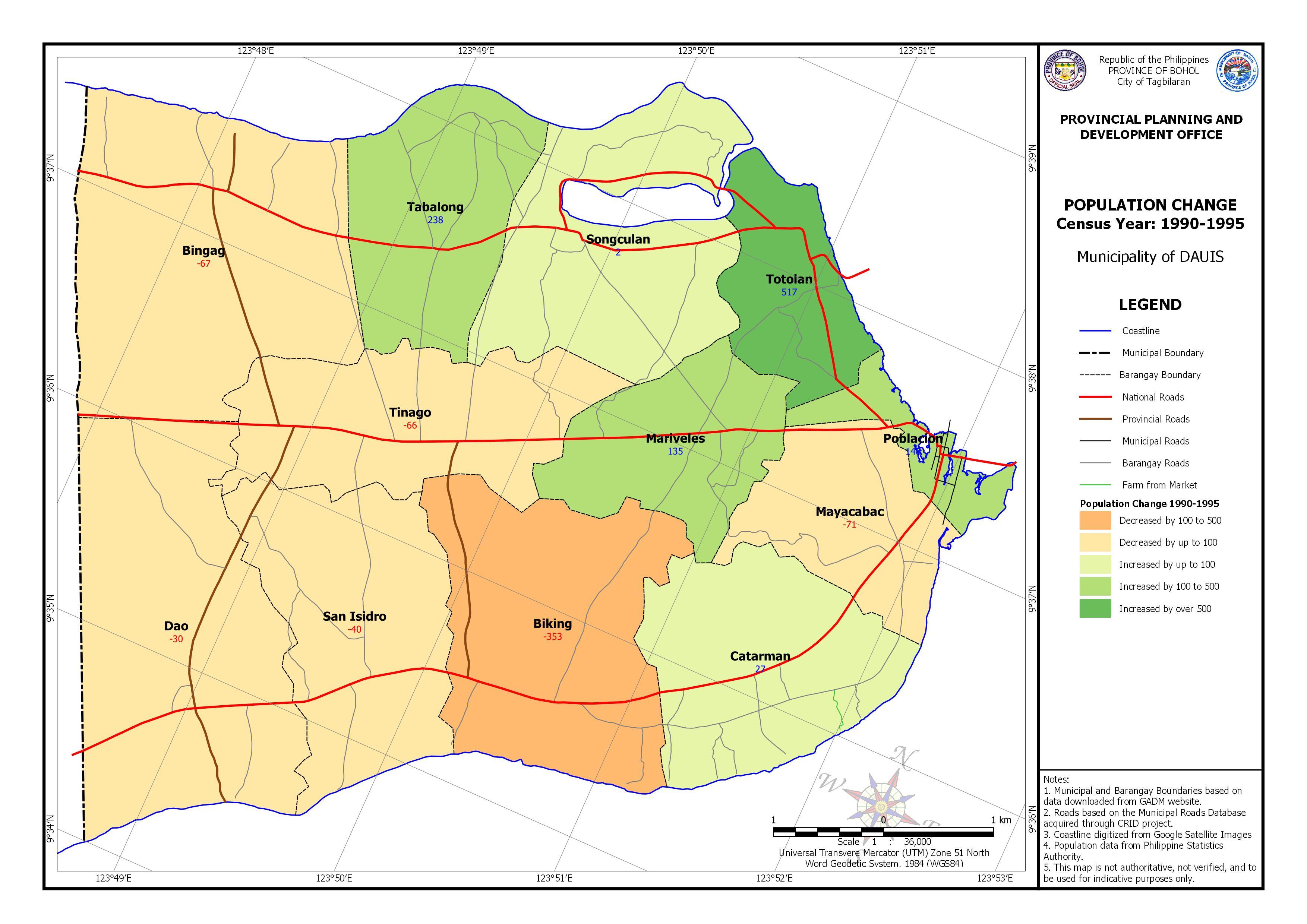 Population Change Census Year: 1995-2000